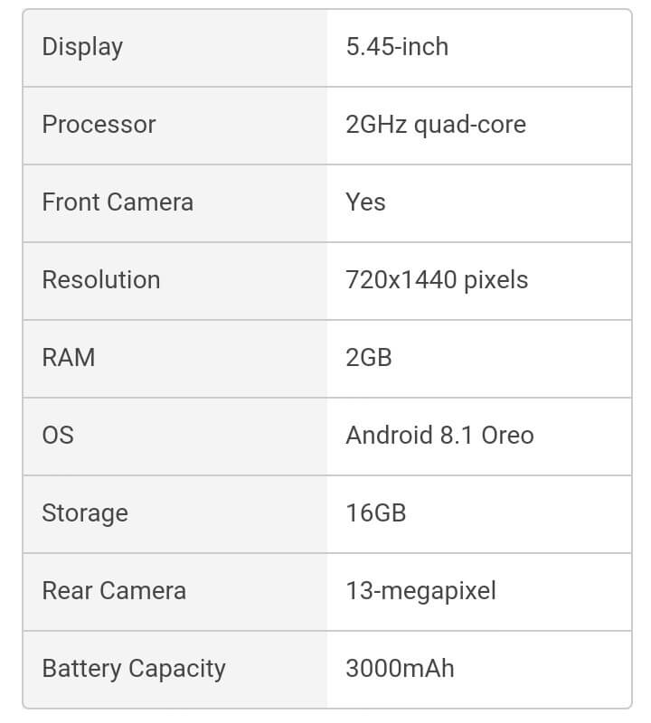 Redmi 6A specifications